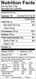 pumpkin-bread-nutrition-details